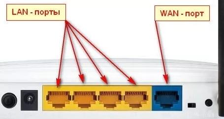 Wi Fi Mesh-система Tenda Nova MW6: обзор, подключение и настройка