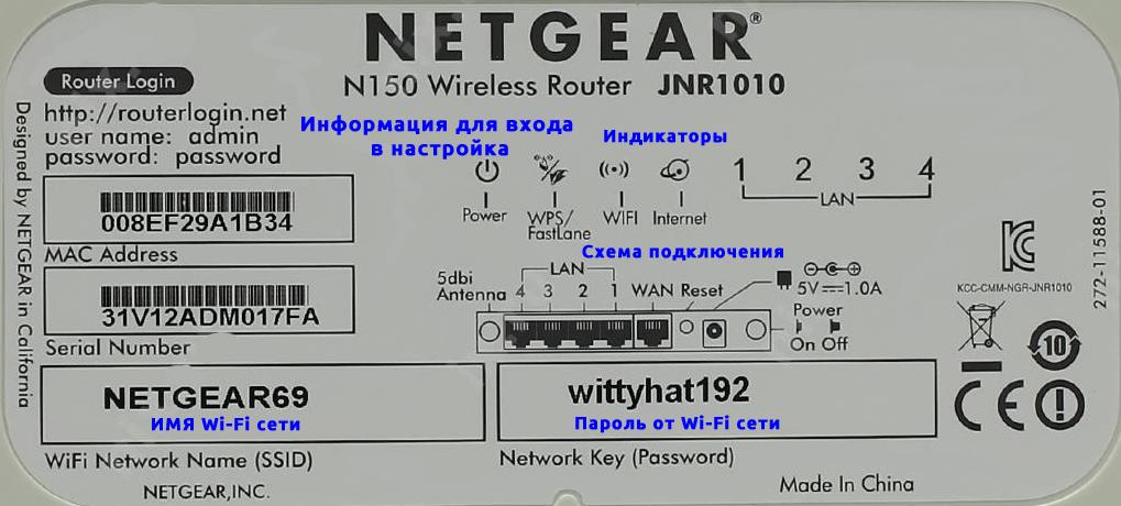 Роутер Netgear N150: настройка интернета и Wi-Fi, характеристики