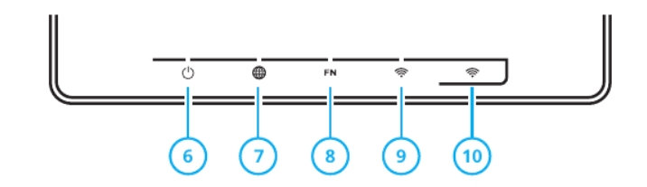 Wi-Fi роутер Keenetic City KN-1510: настройка интернета, Wi-Fi, обзор, плюсы и минусы