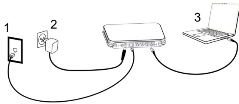 Подключение компьютера (Режим роутера)