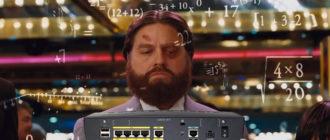 Настройка роутера Cisco