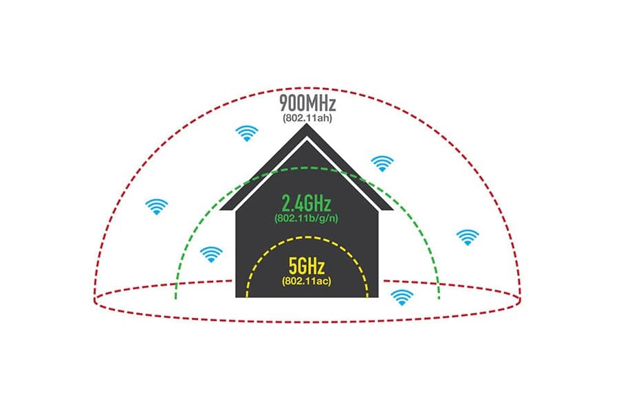 Как часто нужно менять Wi-Fi роутер: все про срок службы роутера