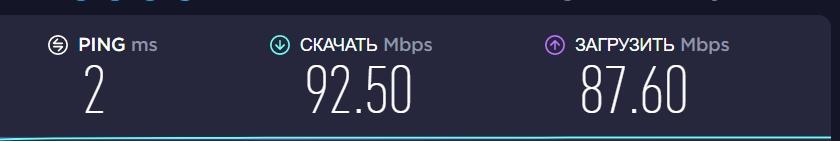 Тест интернета (5 ГГц)