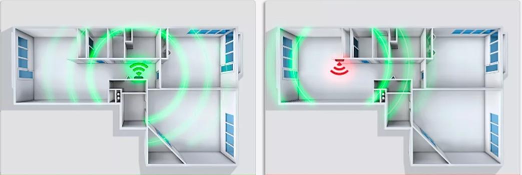 Как усилить сигнал Wi-Fi роутера Ростелеком (для любых моделей Sagemcom, D-link, TP-Link, ASUS, ZyXEL Keenetic)