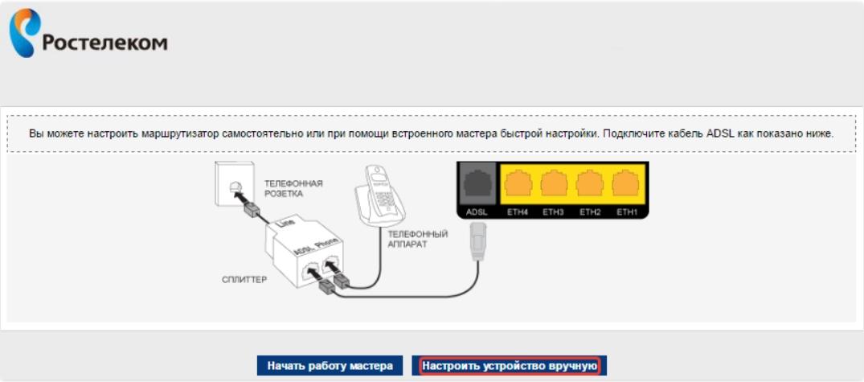 Настройка роутера Ростелеком Sagemcom F@st 1704-RT: подключение и прошивка