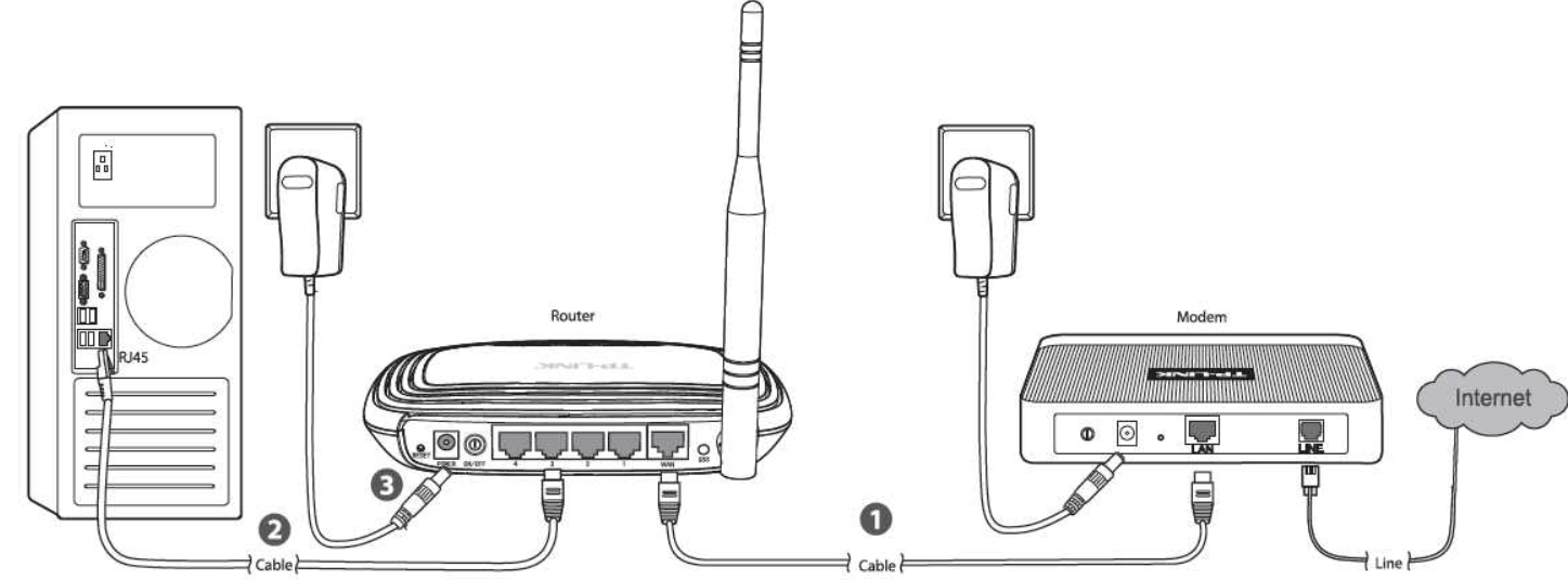 Настройка роутера-модема ZTE ZXV10 H208L: пошаговая инструкция